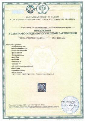 Трихолог дерматолог в Краснодаре
